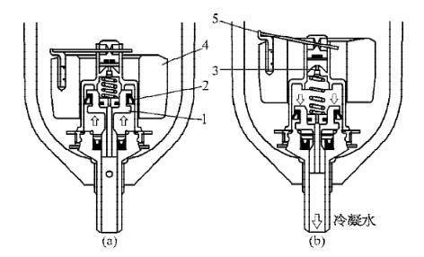 浮子式自动排水器结构原理图