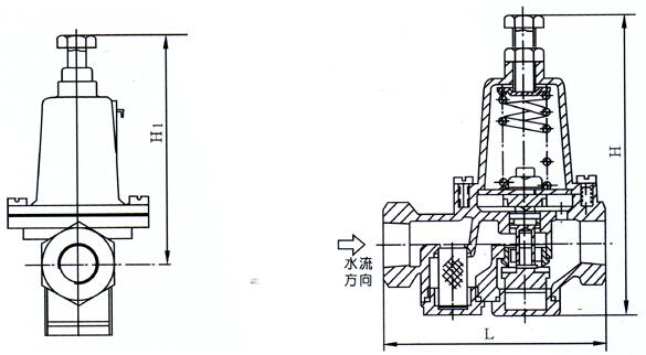 可调式减压阀的工作原理图片