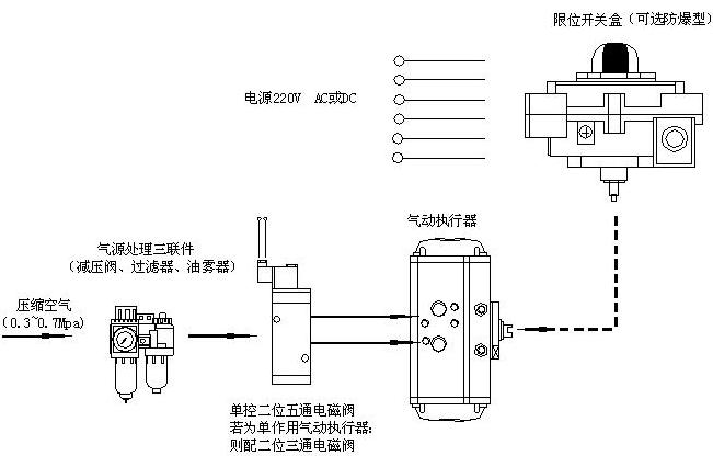 分离元件ldo稳压电路