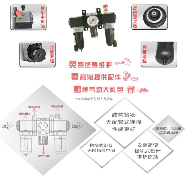PAL300气源三联件细节介绍