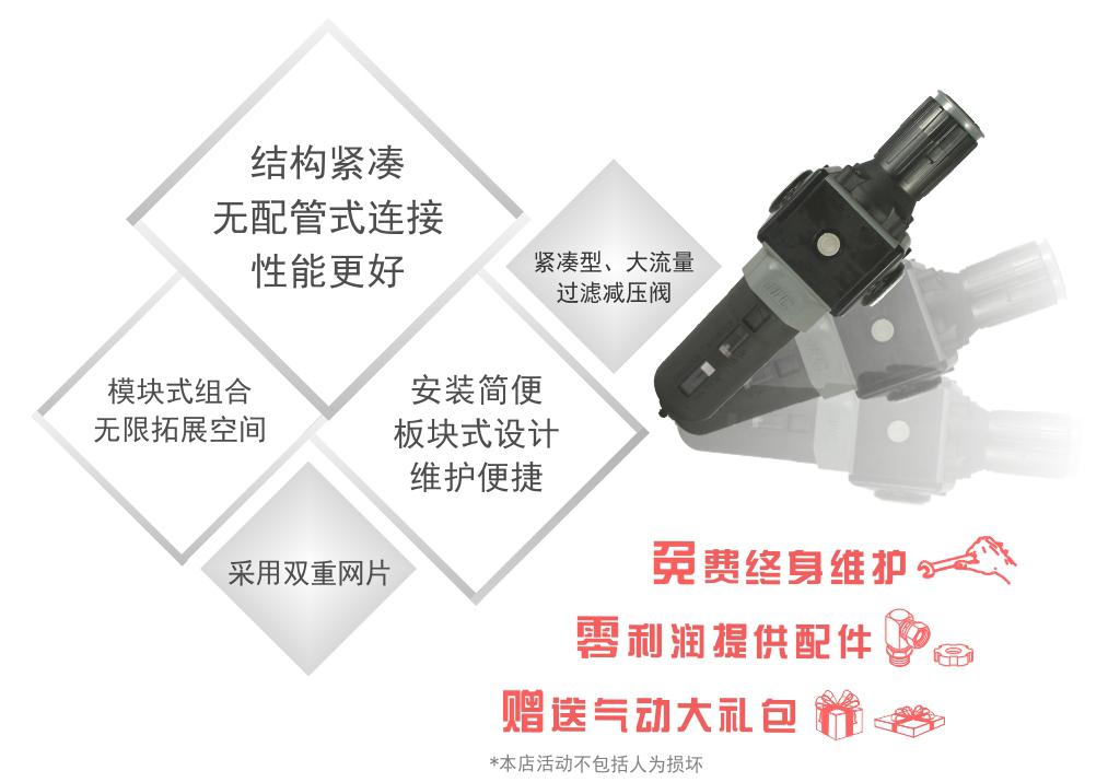 PAL500压缩空气过滤减压阀批发细节图