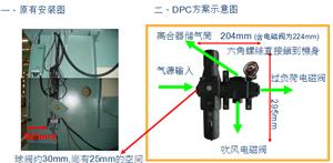 协易气源处理元件配置方案